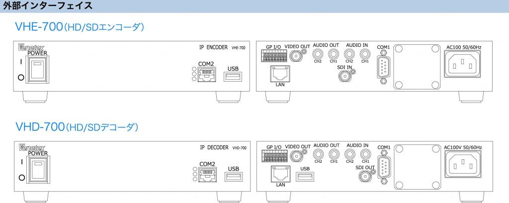 VHE-700_VHD-700_interface